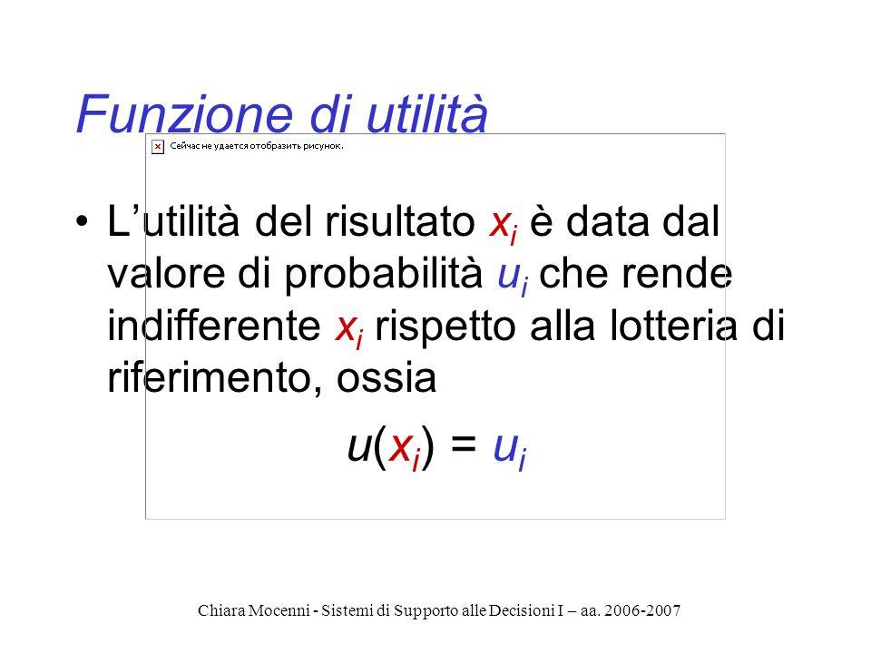 Chiara Mocenni - Sistemi di Supporto alle Decisioni I – aa. 2006-2007 Funzione di utilità Lutilità del risultato x i è data dal valore di probabilità
