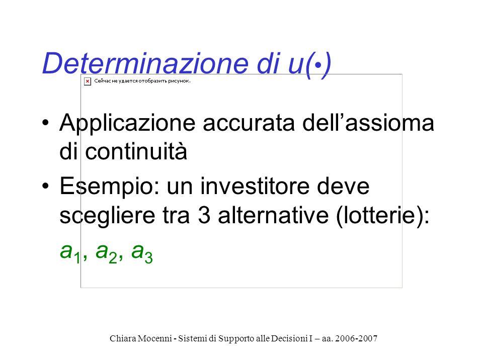 Chiara Mocenni - Sistemi di Supporto alle Decisioni I – aa. 2006-2007 Determinazione di u( ) Applicazione accurata dellassioma di continuità Esempio: