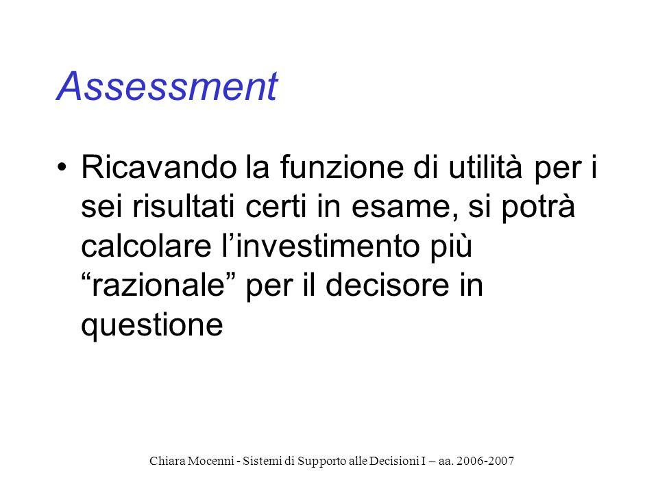 Chiara Mocenni - Sistemi di Supporto alle Decisioni I – aa. 2006-2007 Assessment Ricavando la funzione di utilità per i sei risultati certi in esame,