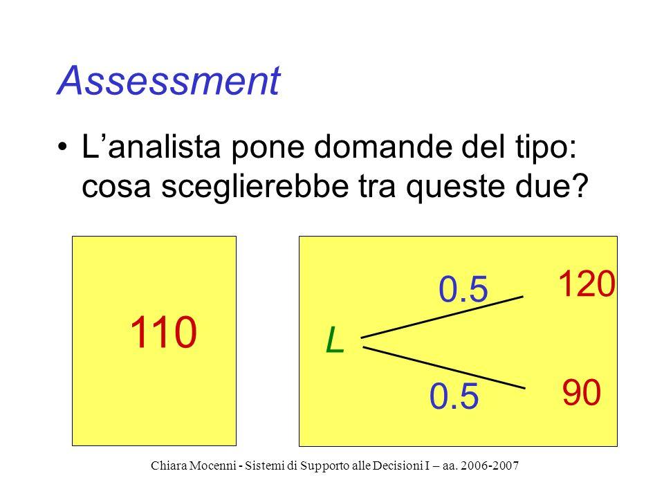 Chiara Mocenni - Sistemi di Supporto alle Decisioni I – aa. 2006-2007 Assessment 110 L 0.5 120 90 Lanalista pone domande del tipo: cosa sceglierebbe t