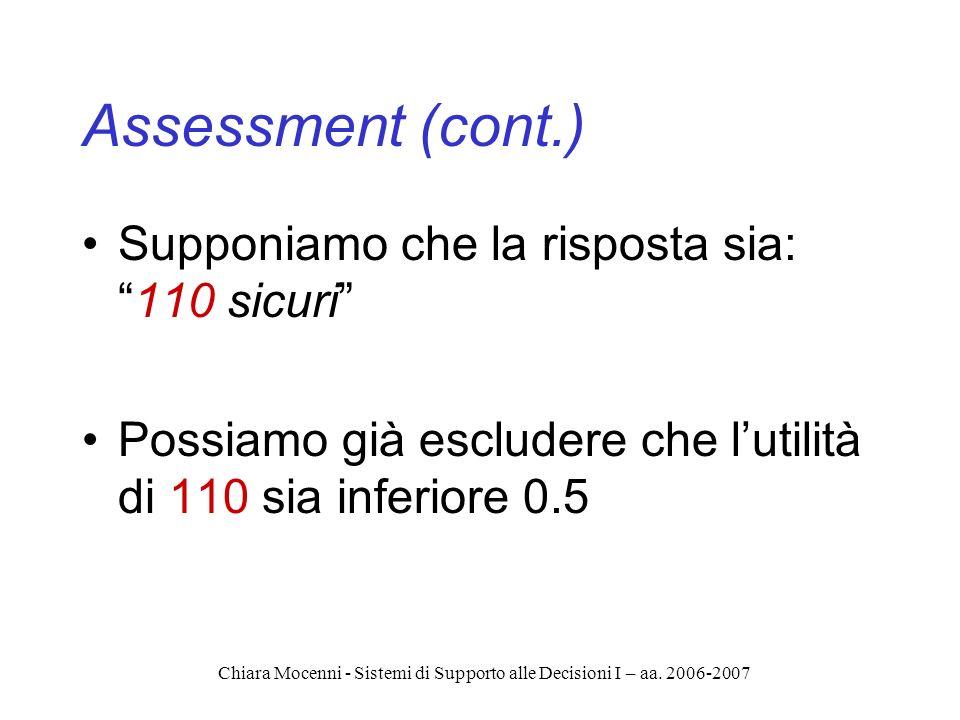 Chiara Mocenni - Sistemi di Supporto alle Decisioni I – aa. 2006-2007 Assessment (cont.) Supponiamo che la risposta sia:110 sicuri Possiamo già esclud