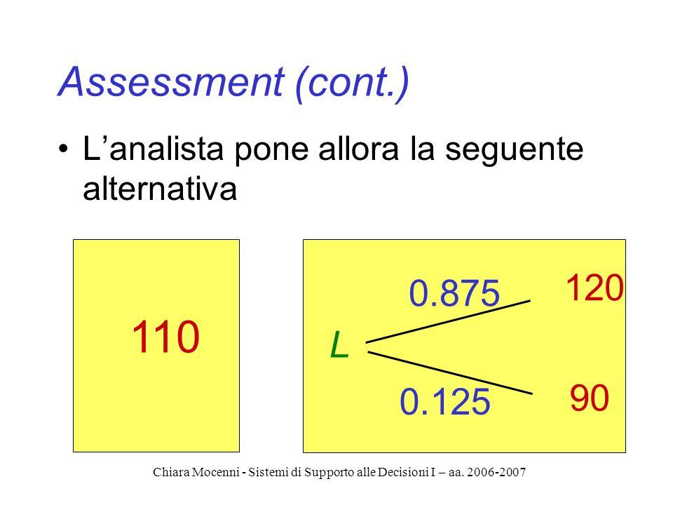 Chiara Mocenni - Sistemi di Supporto alle Decisioni I – aa. 2006-2007 Assessment (cont.) 110 L 0.875 0.125 120 90 Lanalista pone allora la seguente al