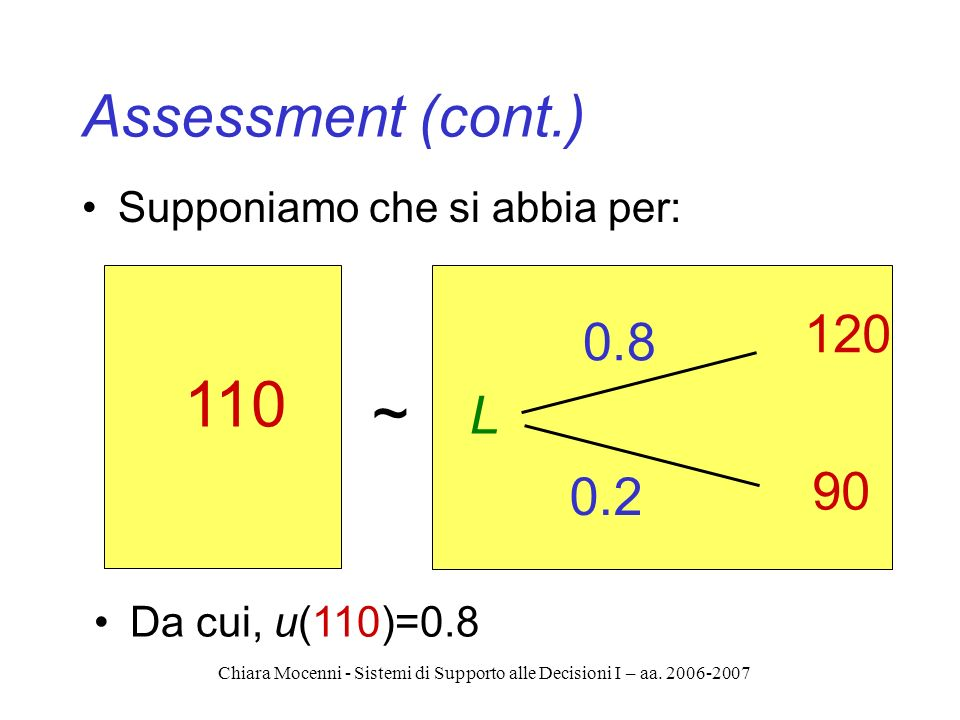 Chiara Mocenni - Sistemi di Supporto alle Decisioni I – aa. 2006-2007 Assessment (cont.) 110 L 0.8 0.2 120 90 ~ Supponiamo che si abbia per: Da cui, u