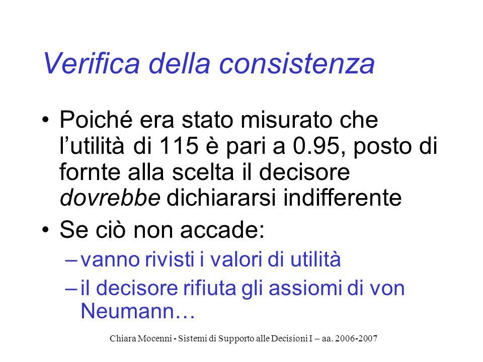 Chiara Mocenni - Sistemi di Supporto alle Decisioni I – aa. 2006-2007 Verifica della consistenza Poiché era stato misurato che lutilità di 115 è pari