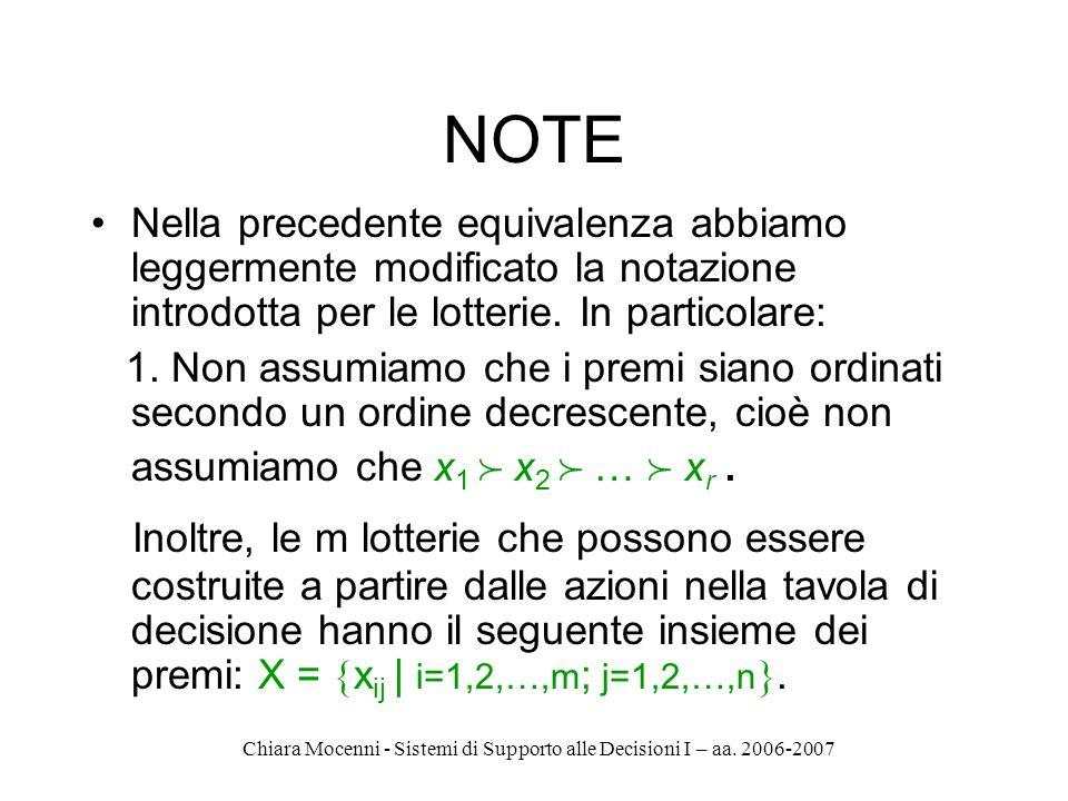Chiara Mocenni - Sistemi di Supporto alle Decisioni I – aa. 2006-2007 NOTE Nella precedente equivalenza abbiamo leggermente modificato la notazione in
