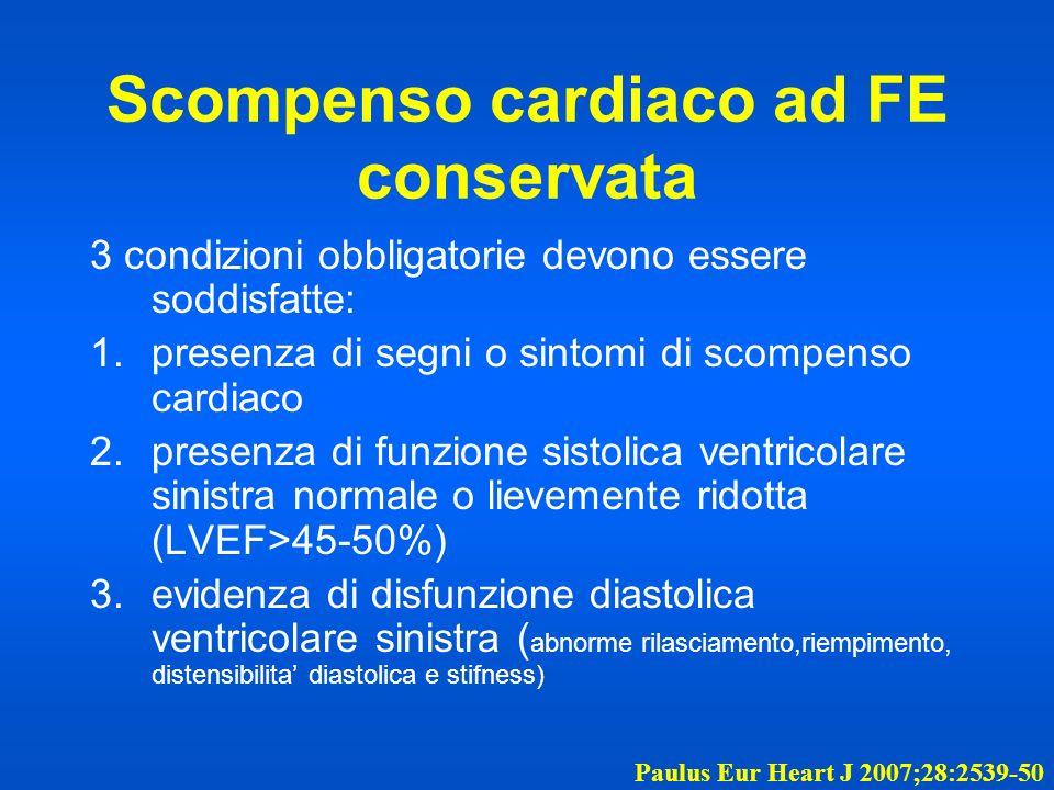 Scompenso cardiaco ad FE conservata 3 condizioni obbligatorie devono essere soddisfatte: 1.presenza di segni o sintomi di scompenso cardiaco 2.presenz