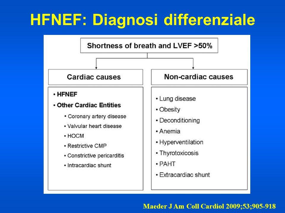Flow chart per la diagnosi di scompenso cardiaco con i peptidi natriuretici Eur Heart J 2008;29(19):2388-442