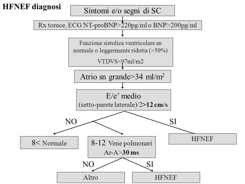 Atrio sn grande>34 ml/m 2 E/e medio (setto-parete laterale)/2>12 cm/s NOSI 8< Normale 8-12 Vene polmonari Ar-A>30 ms HFNEF NOSI HFNEFAltro HFNEF diagn