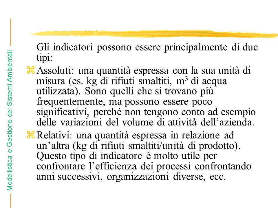 Modellistica e Gestione dei Sistemi Ambientali Gli indicatori possono essere principalmente di due tipi: zAssoluti: una quantità espressa con la sua unità di misura (es.
