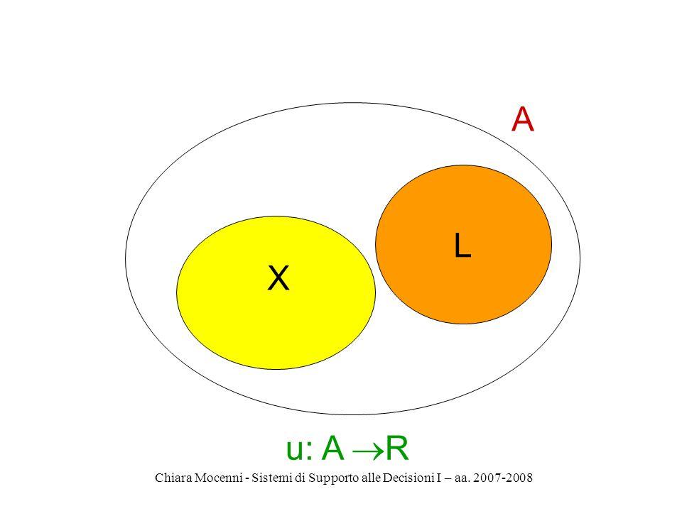 Chiara Mocenni - Sistemi di Supporto alle Decisioni I – aa. 2007-2008 L A X u: A R