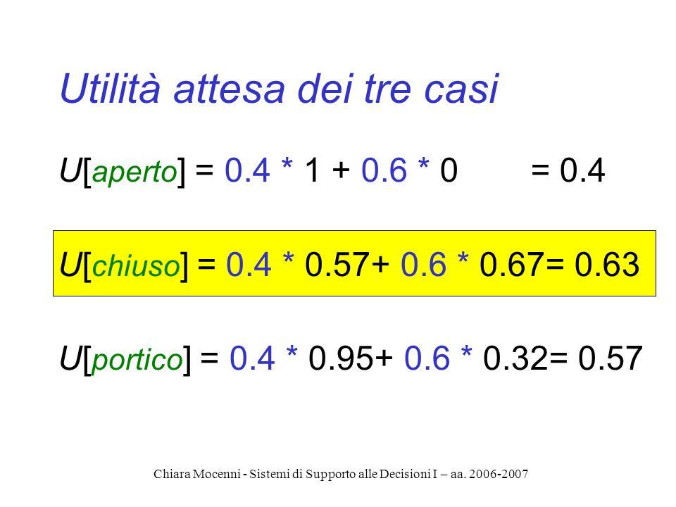 Chiara Mocenni - Sistemi di Supporto alle Decisioni I – aa. 2006-2007 Utilità attesa dei tre casi U[ aperto ] = 0.4 * 1 + 0.6 * 0 = 0.4 U[ chiuso ] =