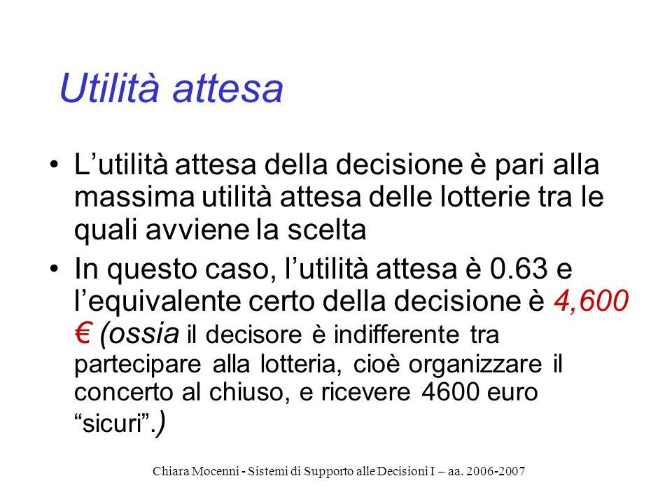 Chiara Mocenni - Sistemi di Supporto alle Decisioni I – aa. 2006-2007 Utilità attesa Lutilità attesa della decisione è pari alla massima utilità attes