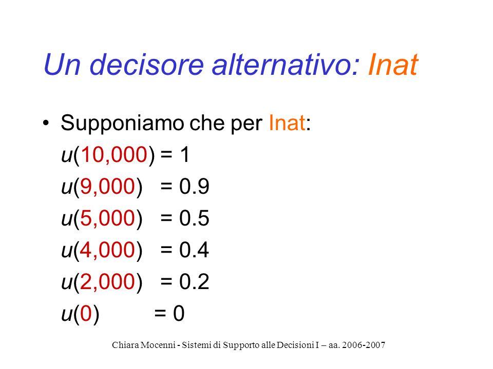 Chiara Mocenni - Sistemi di Supporto alle Decisioni I – aa. 2006-2007 Un decisore alternativo: Inat Supponiamo che per Inat: u(10,000) = 1 u(9,000) =
