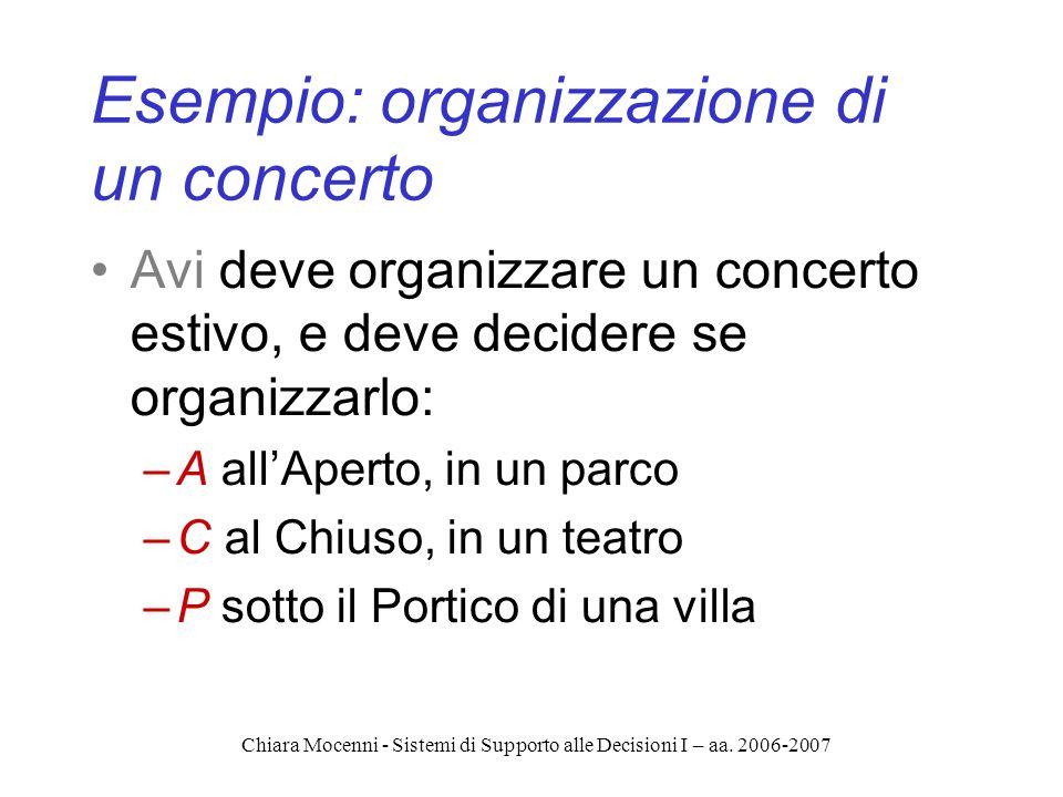 Chiara Mocenni - Sistemi di Supporto alle Decisioni I – aa. 2006-2007 Esempio: organizzazione di un concerto Avi deve organizzare un concerto estivo,