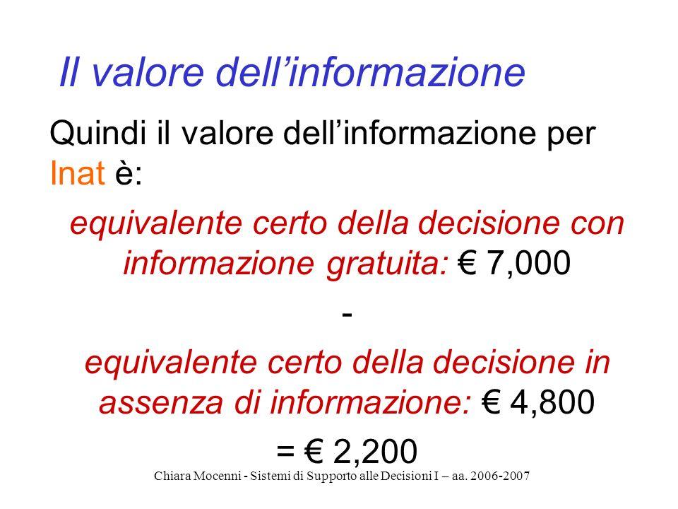 Chiara Mocenni - Sistemi di Supporto alle Decisioni I – aa. 2006-2007 Il valore dellinformazione Quindi il valore dellinformazione per Inat è: equival