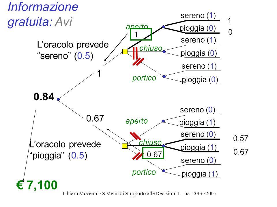 Chiara Mocenni - Sistemi di Supporto alle Decisioni I – aa. 2006-2007 aperto chiuso sereno (1) pioggia (0) 1 1 portico aperto chiuso sereno (0) pioggi