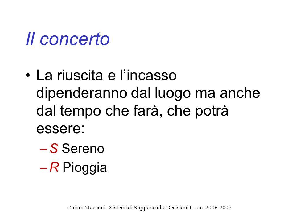 Chiara Mocenni - Sistemi di Supporto alle Decisioni I – aa. 2006-2007 Il concerto La riuscita e lincasso dipenderanno dal luogo ma anche dal tempo che