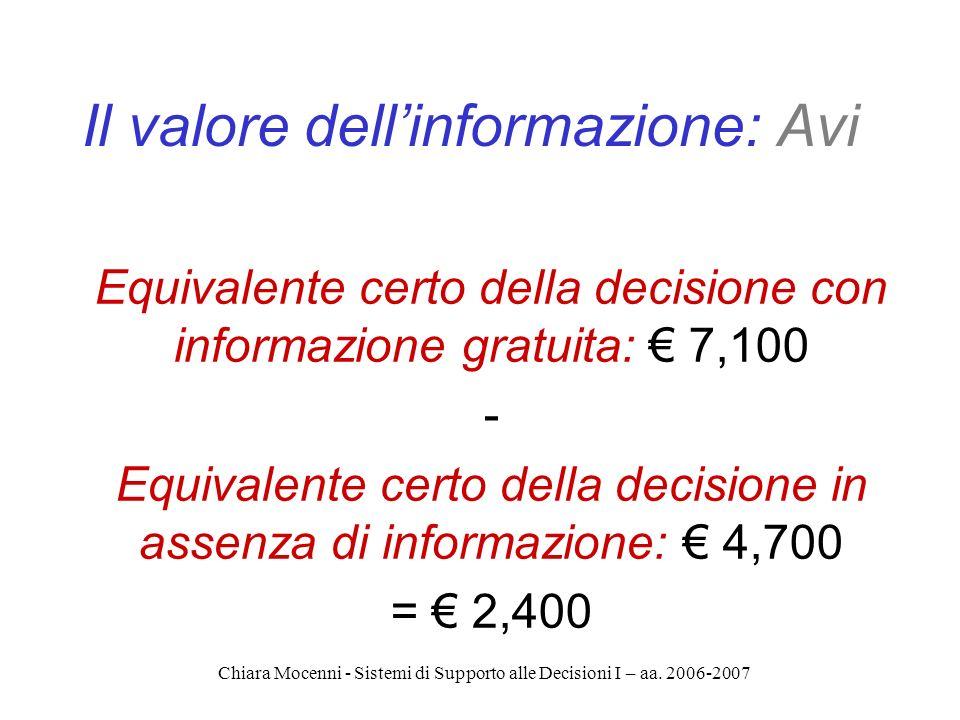 Chiara Mocenni - Sistemi di Supporto alle Decisioni I – aa. 2006-2007 Il valore dellinformazione: Avi Equivalente certo della decisione con informazio