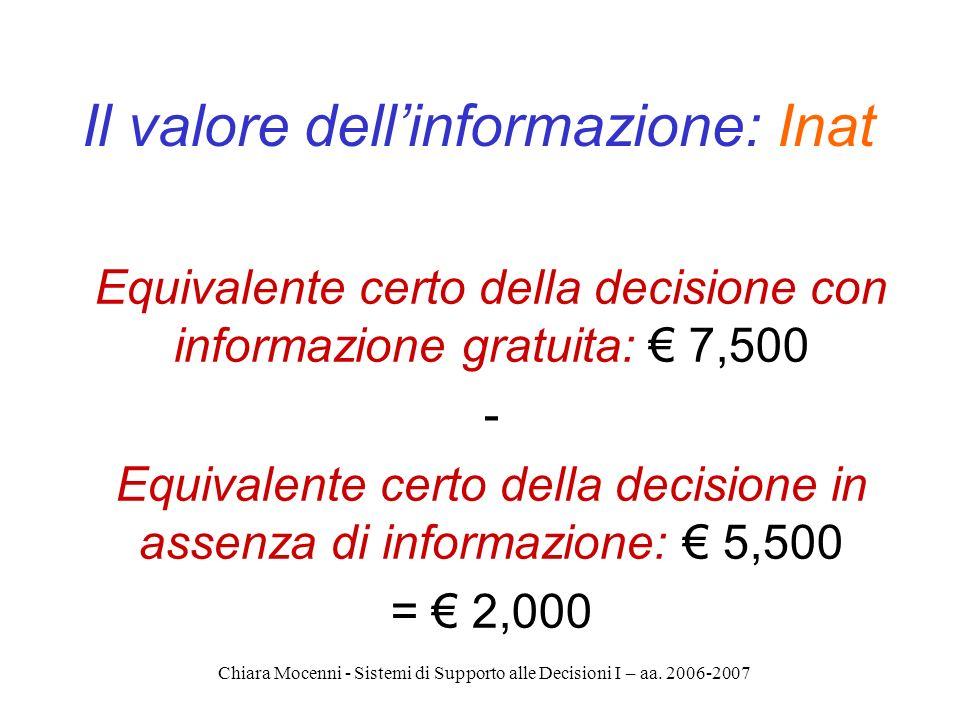 Chiara Mocenni - Sistemi di Supporto alle Decisioni I – aa. 2006-2007 Il valore dellinformazione: Inat Equivalente certo della decisione con informazi