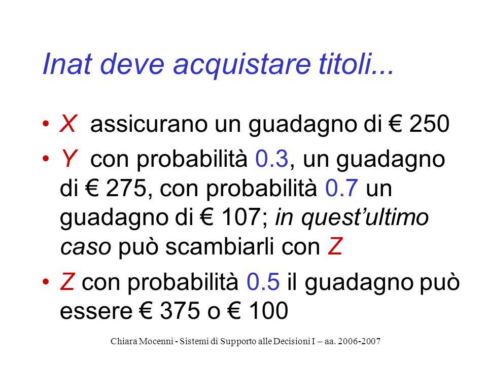 Chiara Mocenni - Sistemi di Supporto alle Decisioni I – aa. 2006-2007 Inat deve acquistare titoli... Xassicurano un guadagno di 250 Ycon probabilità 0