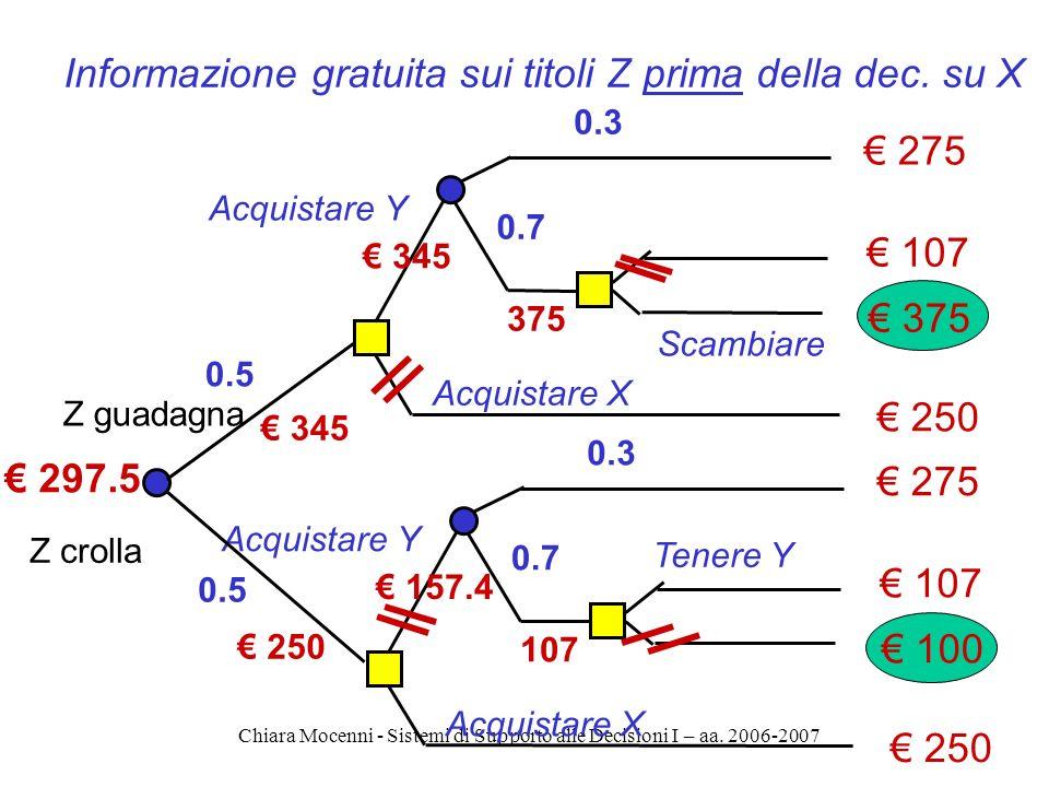 Chiara Mocenni - Sistemi di Supporto alle Decisioni I – aa. 2006-2007 275 107 375 250 Acquistare Y Scambiare Acquistare X 0.3 0.7 0.5 375 297.5 345 In