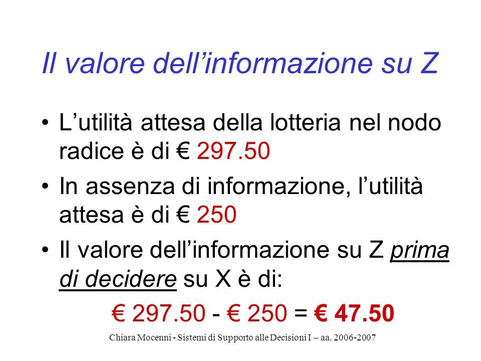 Chiara Mocenni - Sistemi di Supporto alle Decisioni I – aa. 2006-2007 Il valore dellinformazione su Z Lutilità attesa della lotteria nel nodo radice è