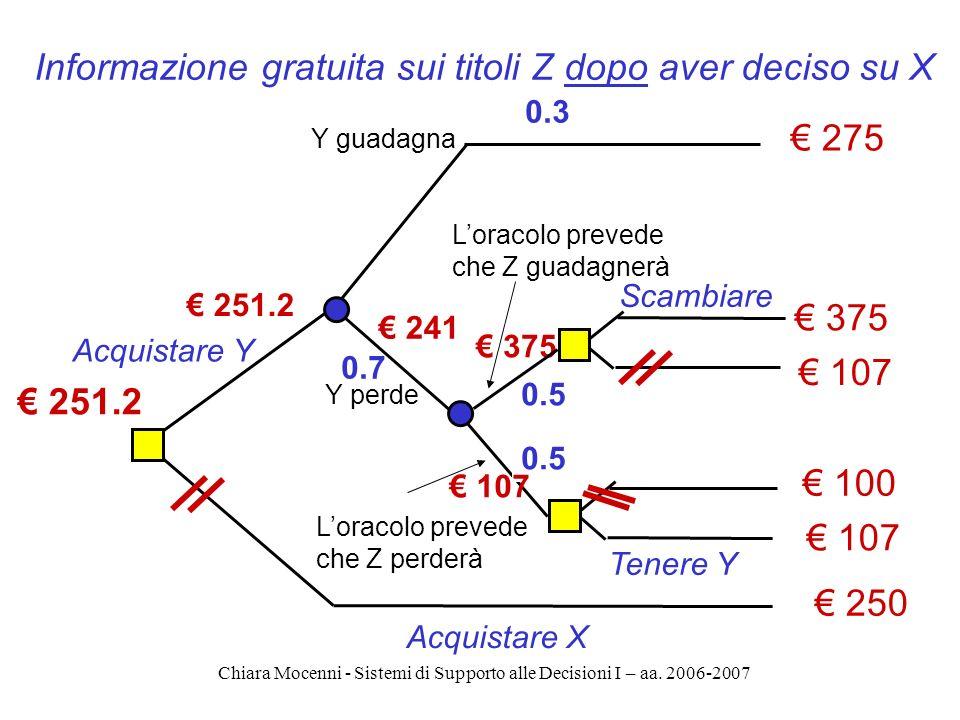 Chiara Mocenni - Sistemi di Supporto alle Decisioni I – aa. 2006-2007 275 375 107 Acquistare Y Scambiare 0.3 0.7 0.5 375 251.2 Informazione gratuita s