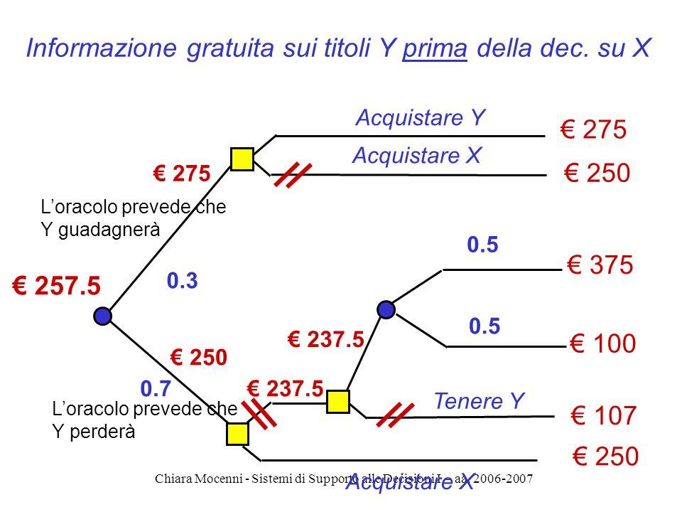 Chiara Mocenni - Sistemi di Supporto alle Decisioni I – aa. 2006-2007 275 250 375 Acquistare Y 0.3 0.7 0.5 257.5 Informazione gratuita sui titoli Y pr