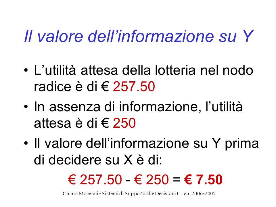 Chiara Mocenni - Sistemi di Supporto alle Decisioni I – aa. 2006-2007 Il valore dellinformazione su Y Lutilità attesa della lotteria nel nodo radice è