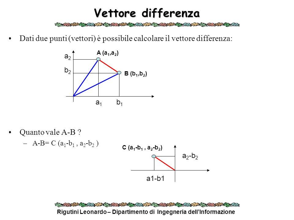 Rigutini Leonardo – Dipartimento di Ingegneria dellInformazione Vettore differenza Dati due punti (vettori) è possibile calcolare il vettore differenz
