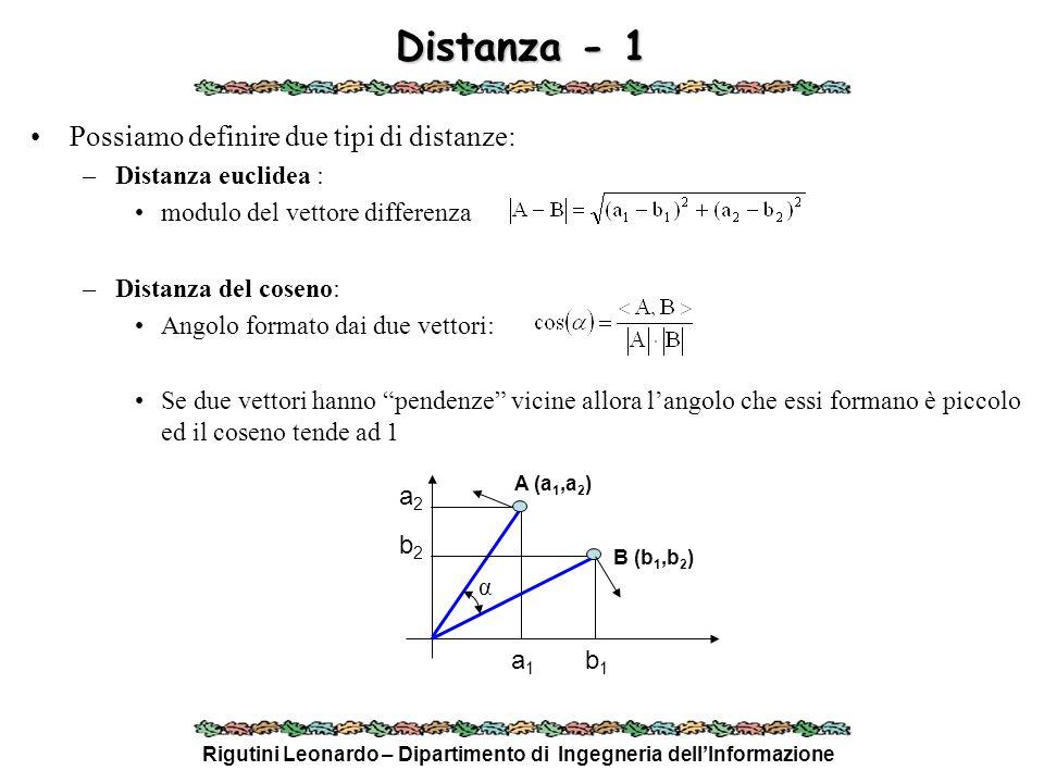 Rigutini Leonardo – Dipartimento di Ingegneria dellInformazione Distanza - 1 Possiamo definire due tipi di distanze: –Distanza euclidea : modulo del v