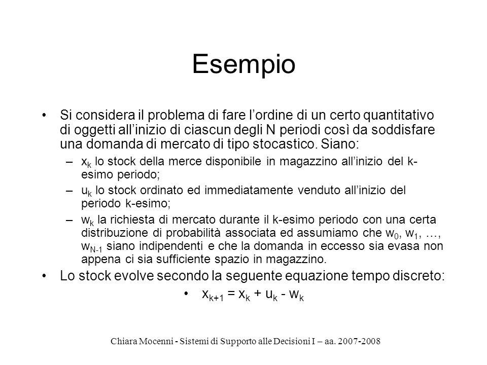 Chiara Mocenni - Sistemi di Supporto alle Decisioni I – aa. 2007-2008 Esempio Si considera il problema di fare lordine di un certo quantitativo di ogg