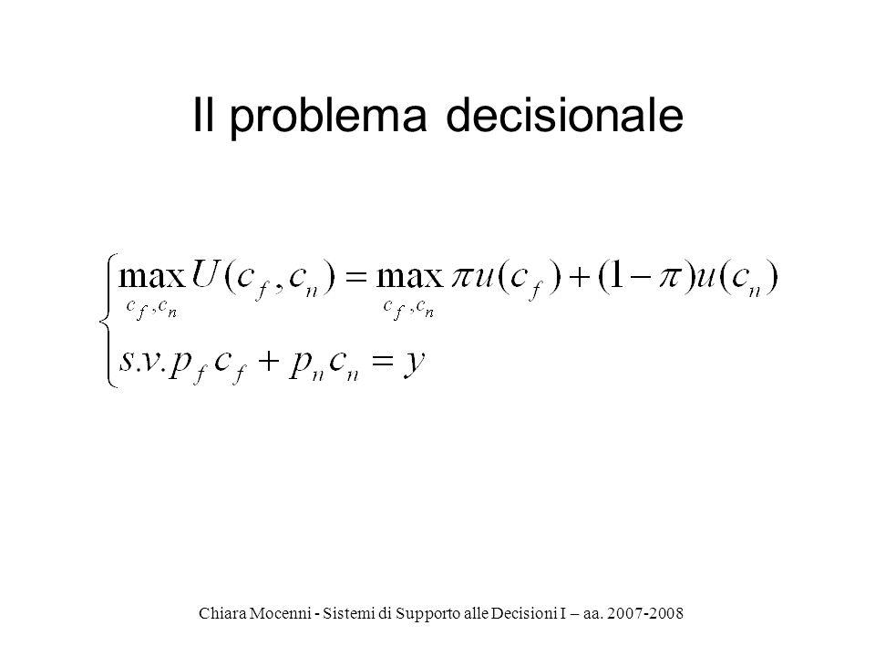 Chiara Mocenni - Sistemi di Supporto alle Decisioni I – aa. 2007-2008 Il problema decisionale