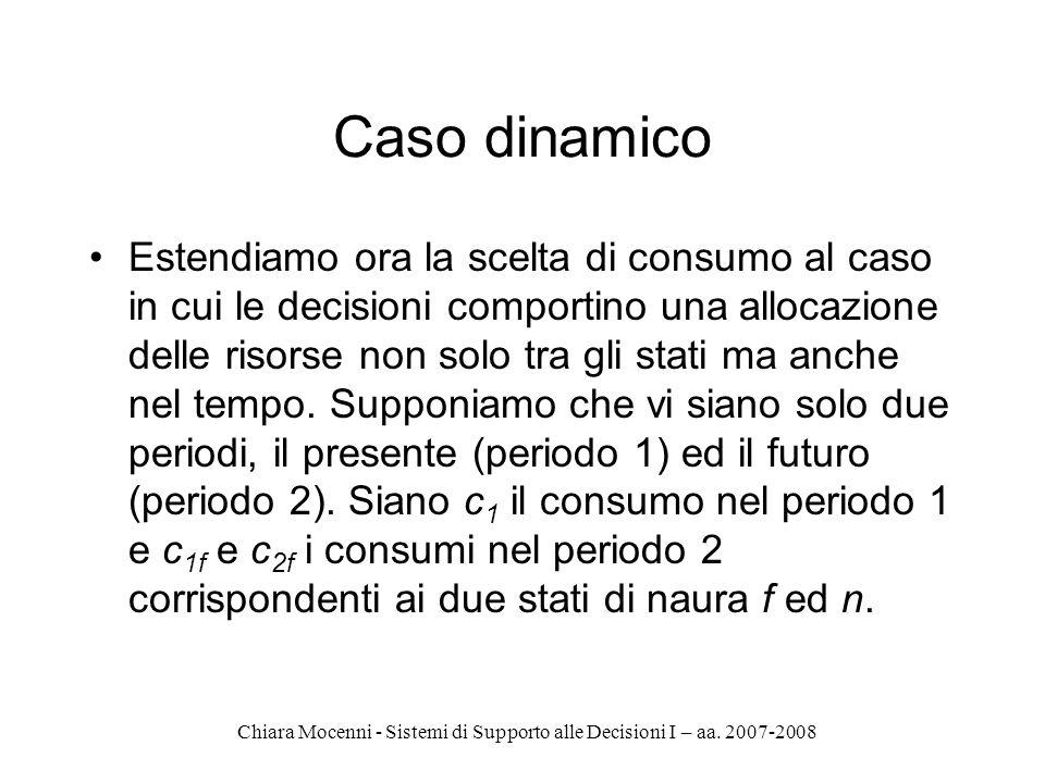 Chiara Mocenni - Sistemi di Supporto alle Decisioni I – aa. 2007-2008 Caso dinamico Estendiamo ora la scelta di consumo al caso in cui le decisioni co