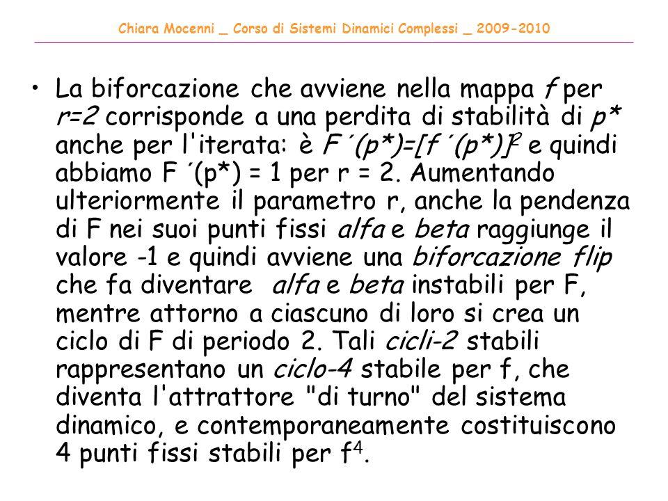 Chiara Mocenni _ Corso di Sistemi Dinamici Complessi _ 2009-2010 ______________________________________________________________________________________ La biforcazione che avviene nella mappa f per r=2 corrisponde a una perdita di stabilità di p* anche per l iterata: è F ´(p*)=[f ´(p*)] 2 e quindi abbiamo F ´(p*) = 1 per r = 2.