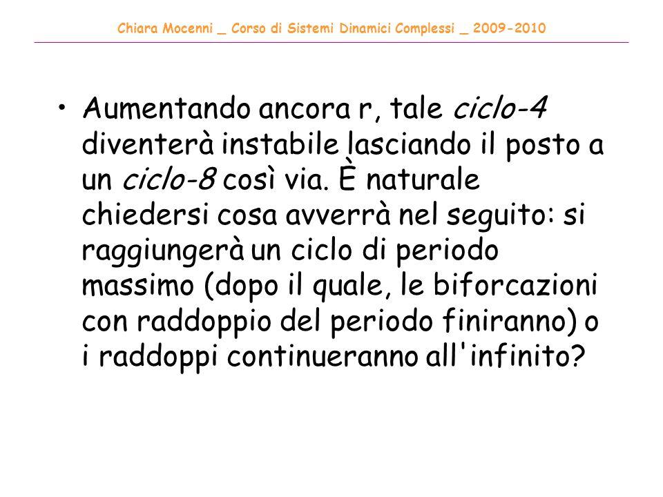 Chiara Mocenni _ Corso di Sistemi Dinamici Complessi _ 2009-2010 ______________________________________________________________________________________ Aumentando ancora r, tale ciclo-4 diventerà instabile lasciando il posto a un ciclo-8 così via.
