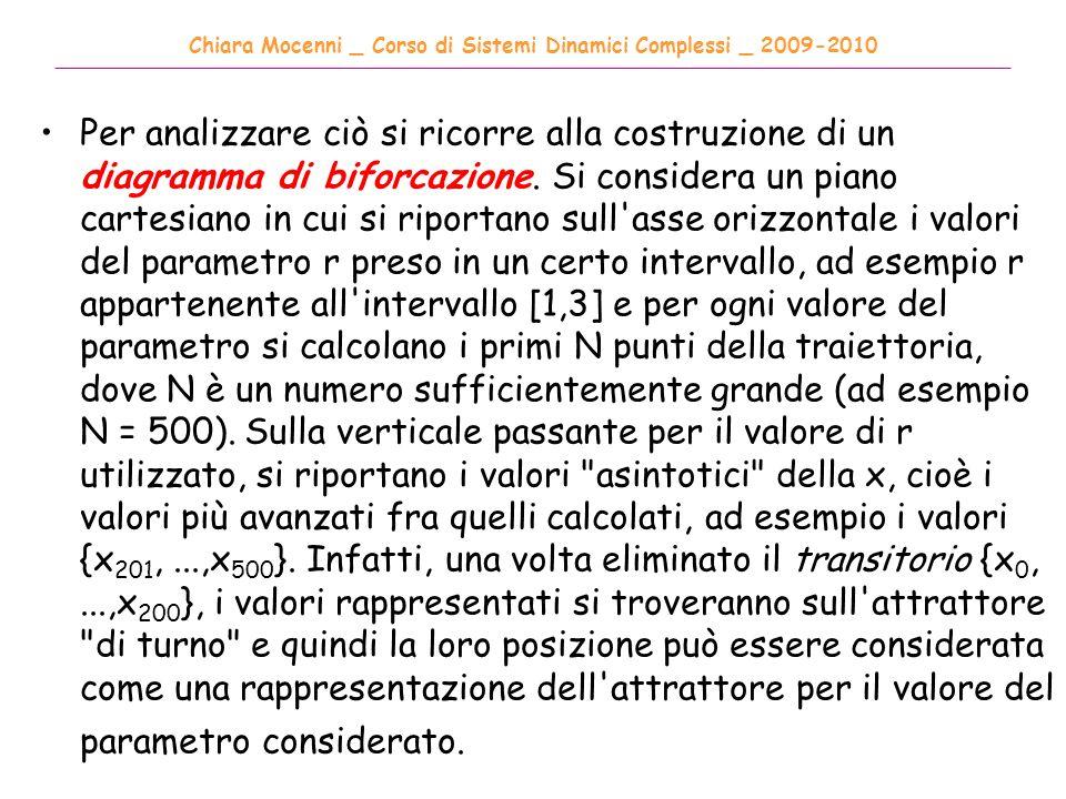 Chiara Mocenni _ Corso di Sistemi Dinamici Complessi _ 2009-2010 ______________________________________________________________________________________ Per analizzare ciò si ricorre alla costruzione di un diagramma di biforcazione.