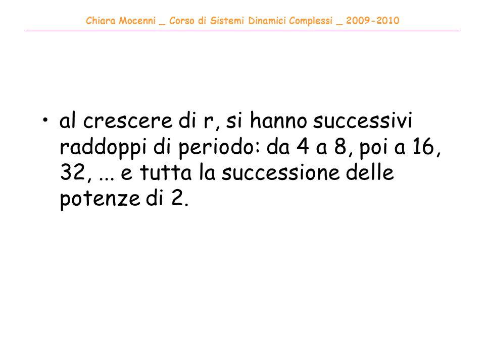 Chiara Mocenni _ Corso di Sistemi Dinamici Complessi _ 2009-2010 ______________________________________________________________________________________ al crescere di r, si hanno successivi raddoppi di periodo: da 4 a 8, poi a 16, 32,...