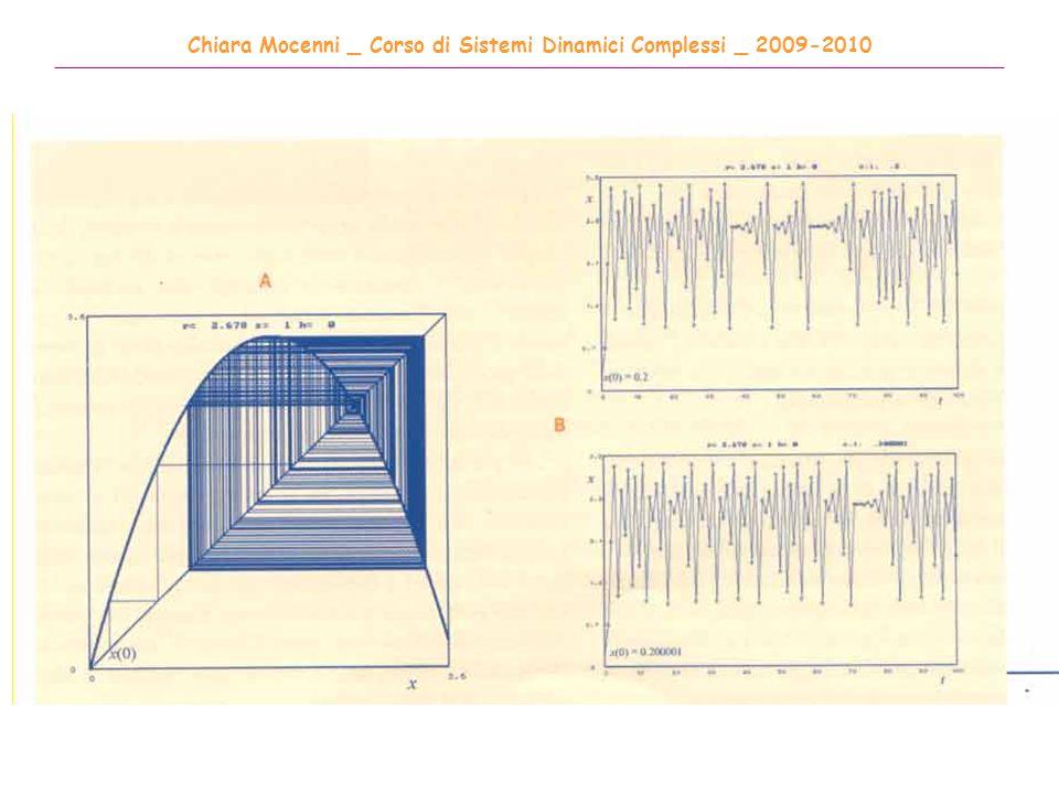 Chiara Mocenni _ Corso di Sistemi Dinamici Complessi _ 2009-2010 ______________________________________________________________________________________