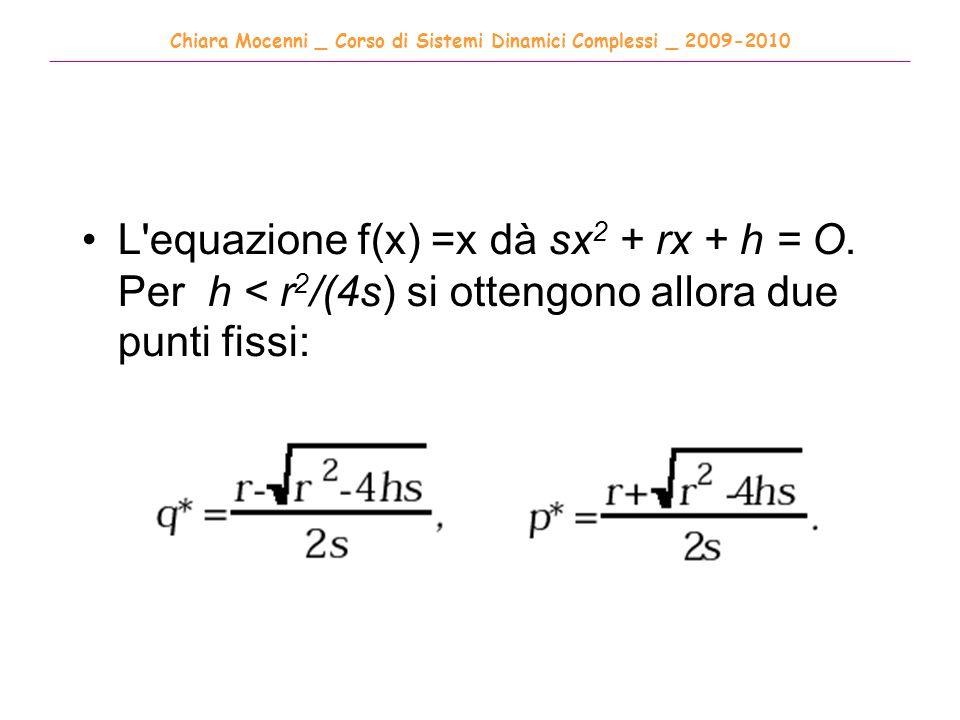 Chiara Mocenni _ Corso di Sistemi Dinamici Complessi _ 2009-2010 ______________________________________________________________________________________ L equazione f(x) =x dà sx 2 + rx + h = O.