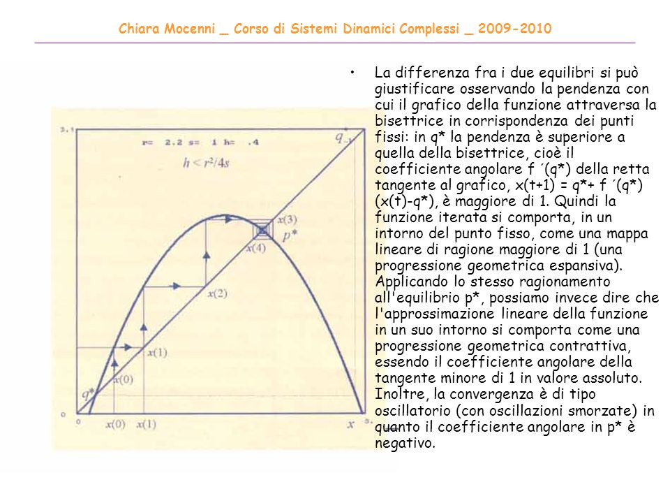 Chiara Mocenni _ Corso di Sistemi Dinamici Complessi _ 2009-2010 ______________________________________________________________________________________ La differenza fra i due equilibri si può giustificare osservando la pendenza con cui il grafico della funzione attraversa la bisettrice in corrispondenza dei punti fissi: in q* la pendenza è superiore a quella della bisettrice, cioè il coefficiente angolare f ´(q*) della retta tangente al grafico, x(t+1) = q*+ f ´(q*) (x(t)-q*), è maggiore di 1.