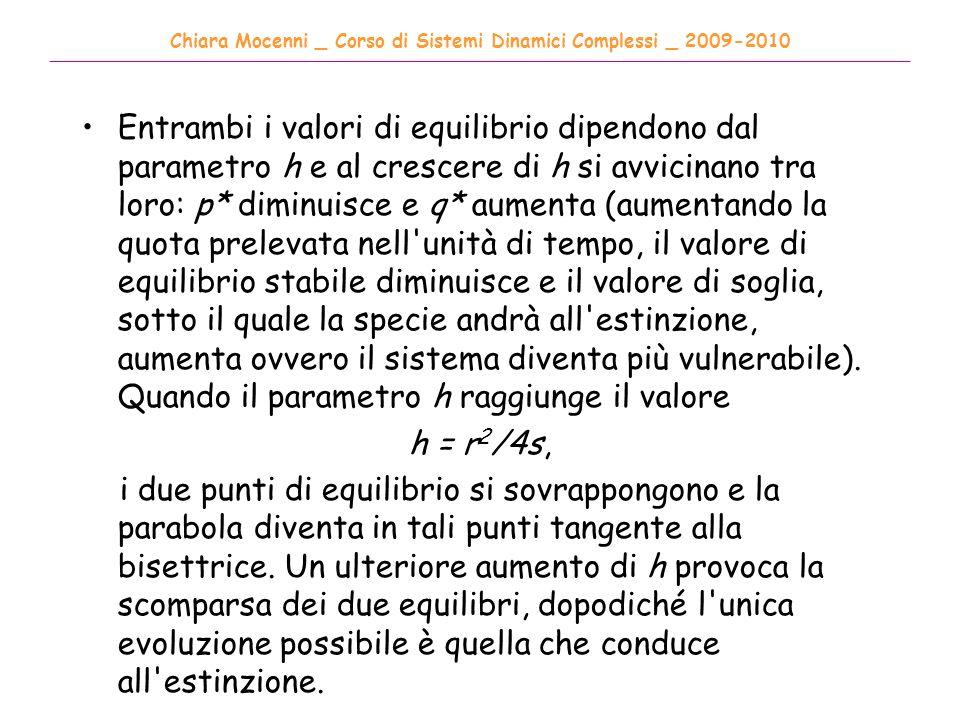 Chiara Mocenni _ Corso di Sistemi Dinamici Complessi _ 2009-2010 ______________________________________________________________________________________ Entrambi i valori di equilibrio dipendono dal parametro h e al crescere di h si avvicinano tra loro: p* diminuisce e q* aumenta (aumentando la quota prelevata nell unità di tempo, il valore di equilibrio stabile diminuisce e il valore di soglia, sotto il quale la specie andrà all estinzione, aumenta ovvero il sistema diventa più vulnerabile).