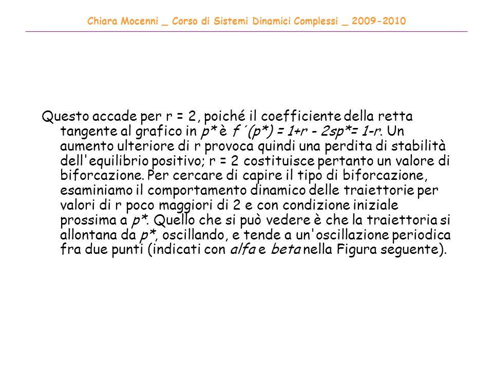 Chiara Mocenni _ Corso di Sistemi Dinamici Complessi _ 2009-2010 ______________________________________________________________________________________ Questo accade per r = 2, poiché il coefficiente della retta tangente al grafico in p* è f ´(p*) = 1+r - 2sp*= 1-r.