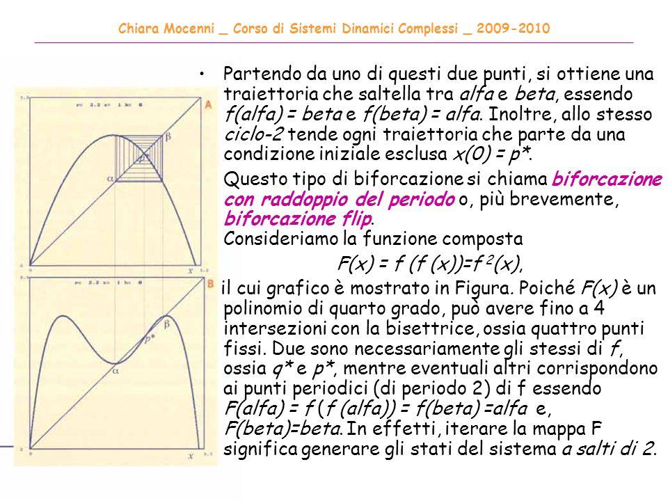 Chiara Mocenni _ Corso di Sistemi Dinamici Complessi _ 2009-2010 ______________________________________________________________________________________ Partendo da uno di questi due punti, si ottiene una traiettoria che saltella tra alfa e beta, essendo f(alfa) = beta e f(beta) = alfa.