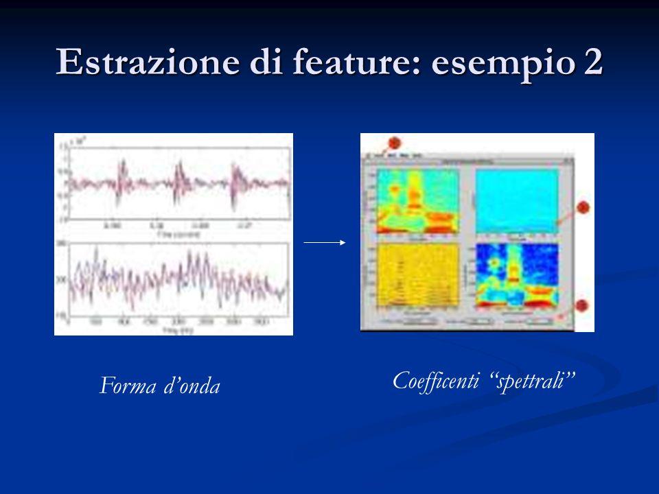 Estrazione di feature: esempio 2 Forma donda Coefficenti spettrali