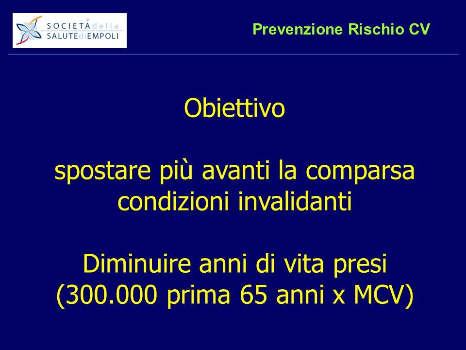 Prevenzione Rischio CV Obiettivo spostare più avanti la comparsa condizioni invalidanti Diminuire anni di vita presi (300.000 prima 65 anni x MCV)