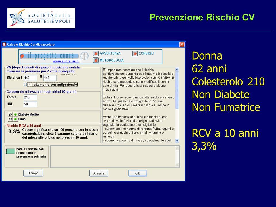 Donna 62 anni Colesterolo 210 Non Diabete Non Fumatrice RCV a 10 anni 3,3%