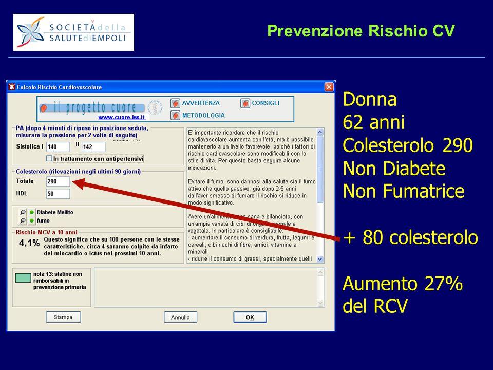 Prevenzione Rischio CV Donna 62 anni Colesterolo 290 Non Diabete Non Fumatrice + 80 colesterolo Aumento 27% del RCV