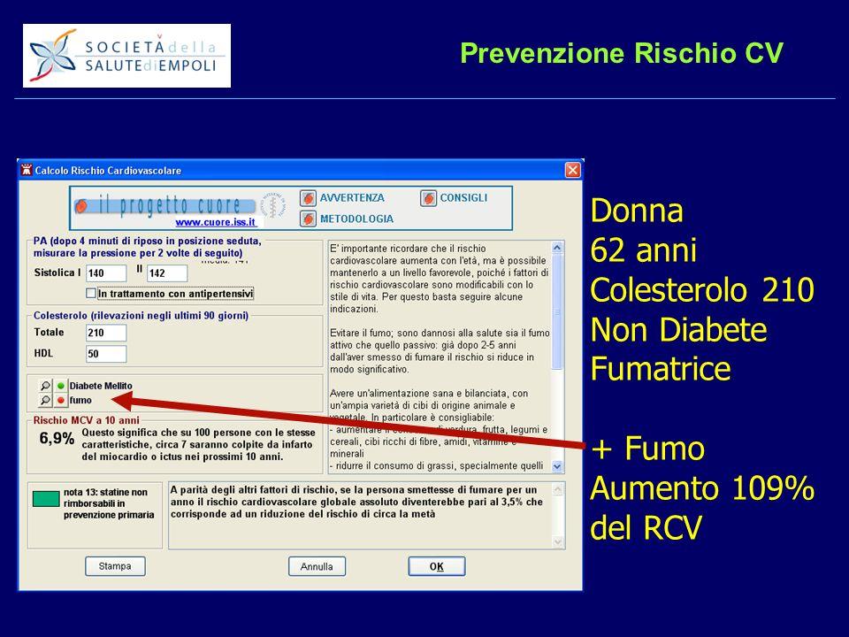 Prevenzione Rischio CV Donna 62 anni Colesterolo 210 Non Diabete Fumatrice + Fumo Aumento 109% del RCV