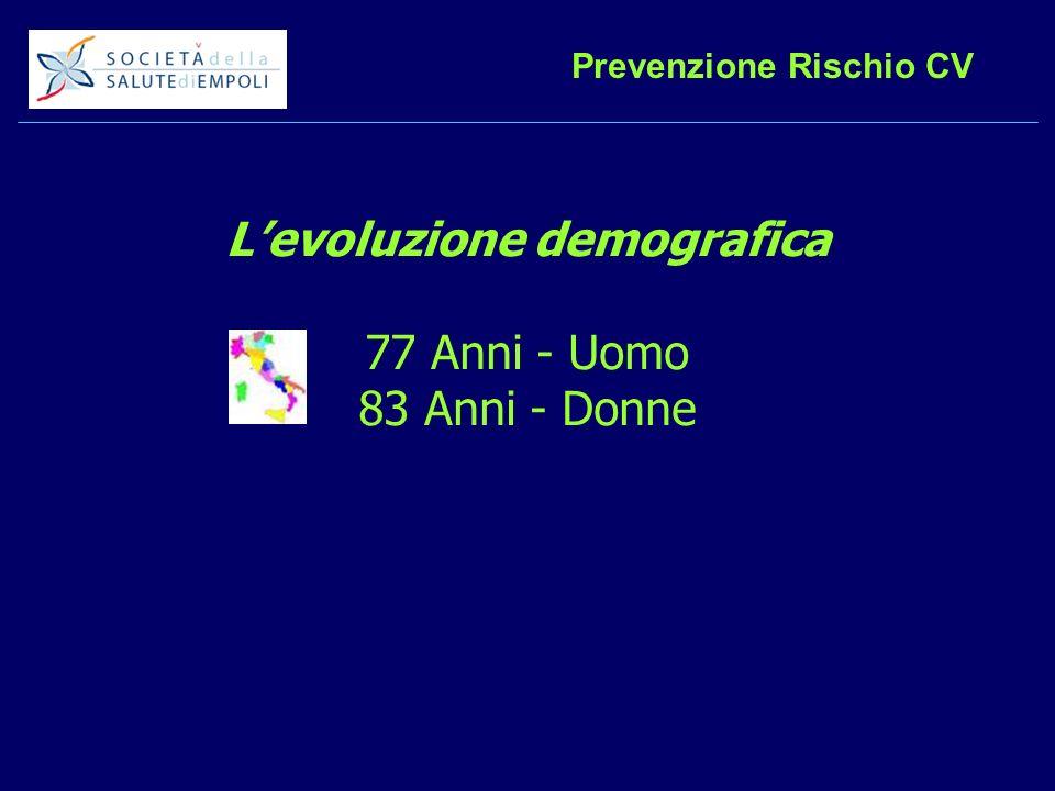 Prevenzione Rischio CV Levoluzione demografica 77 Anni - Uomo 83 Anni - Donne